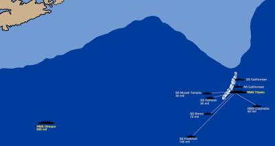La posición del SS Californian y el Titanic